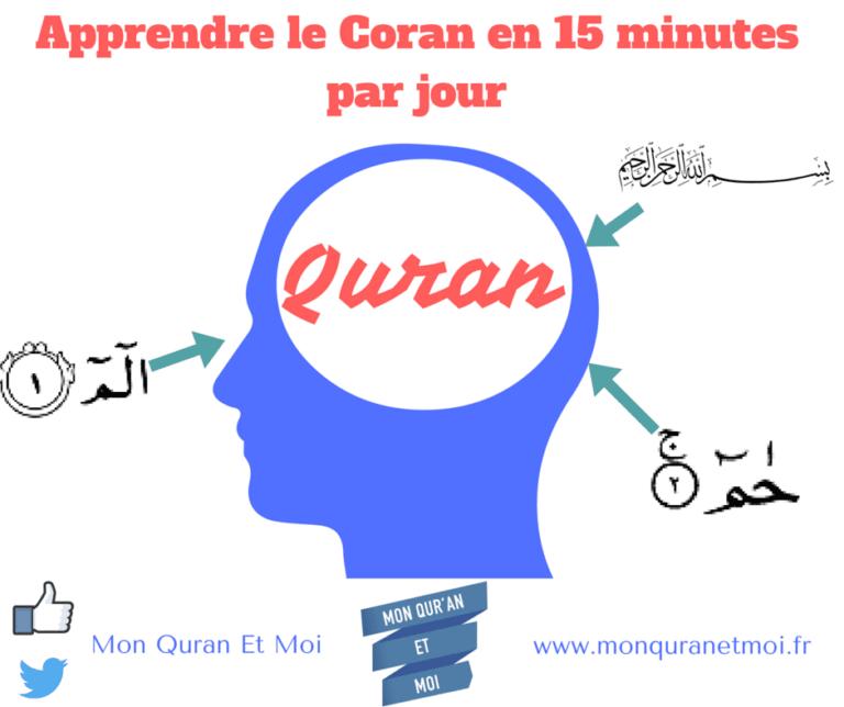 Read more about the article Apprendre le Coran en 15 minutes par jour